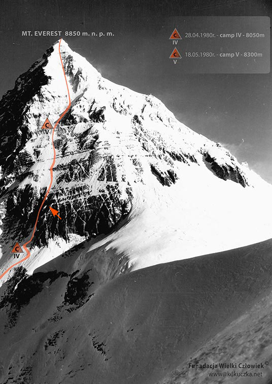 Development of a climbing route to Mt. Everest expedition from 1990. The orange arrow indicates the main climbing problem of the Polish route to Mt. Everest.